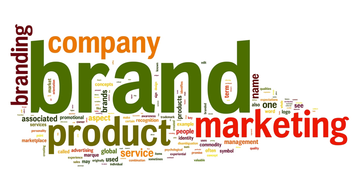 Image result for Branding Your Company